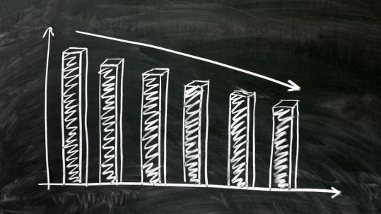 disminución creación empresas